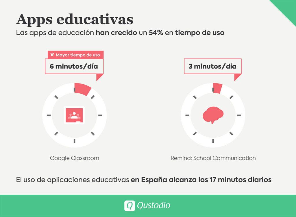 Informa 2020 menores y pantallas_APP_Educativas